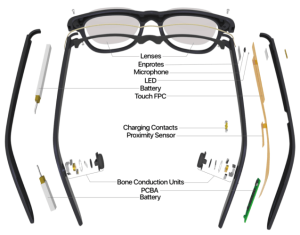 LET AI glasses - a revolutionary future smart glasses